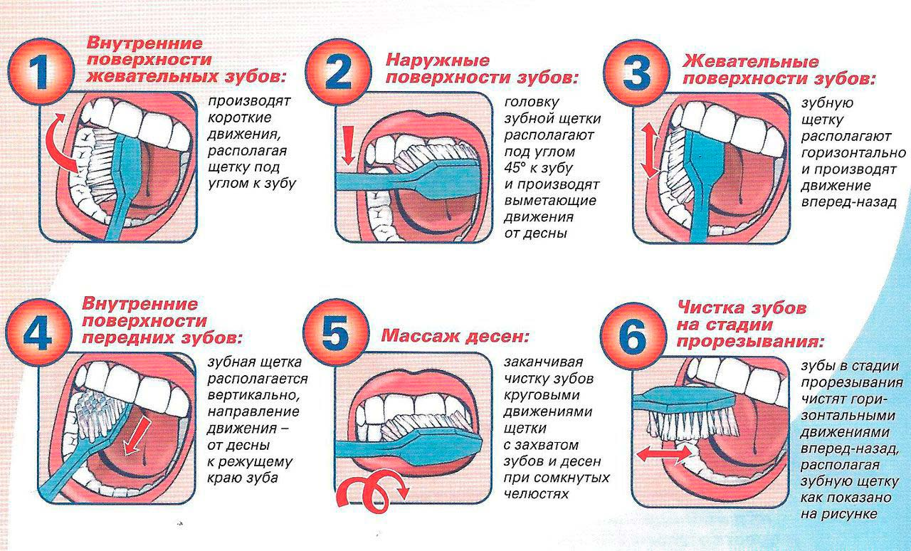 Картинка зуба для детей