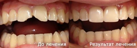 www.dentideal.ru